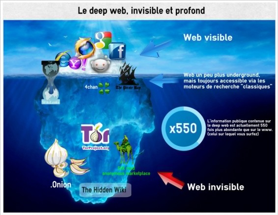 web invisible